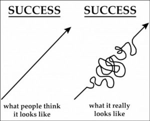 What success looks like.